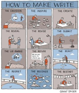 Writers Are My Heroes